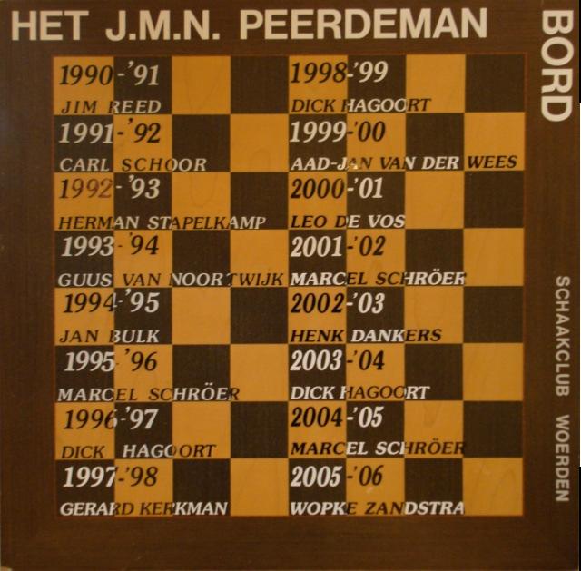 PeerdemanBord